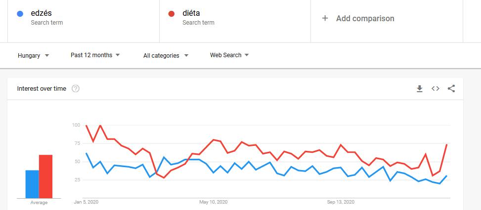 google_trends_2021_január