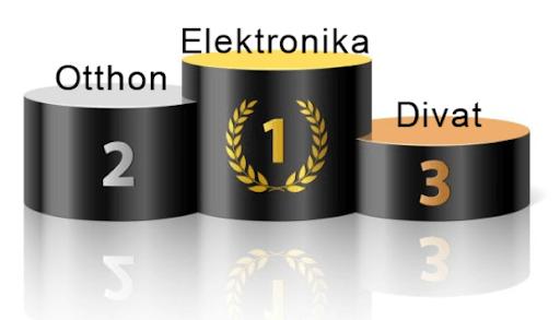 Top5_kategória_e-kereskedelem